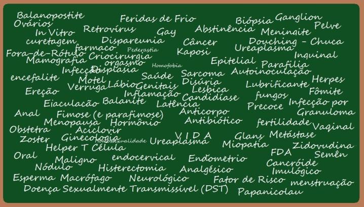 Dicionario - Glossário